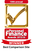 Personal Finance Awards